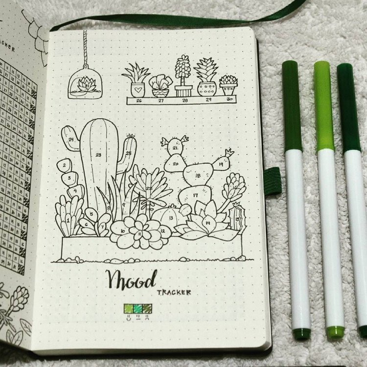 CACTI AND SUCCULENT MOOD TRACKER