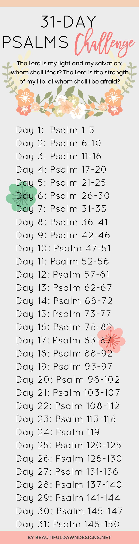 31-DAY PSALMS CHALLENGE