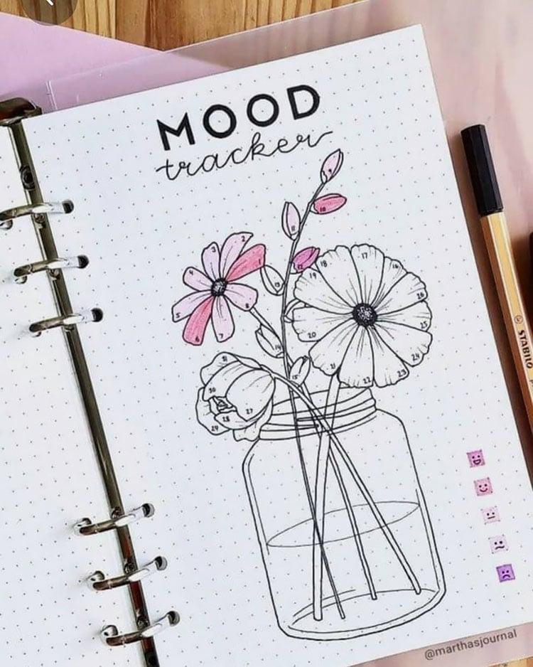 flowers in jar mood tracker