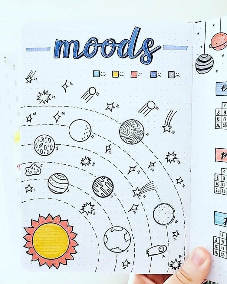 planets mood tracker