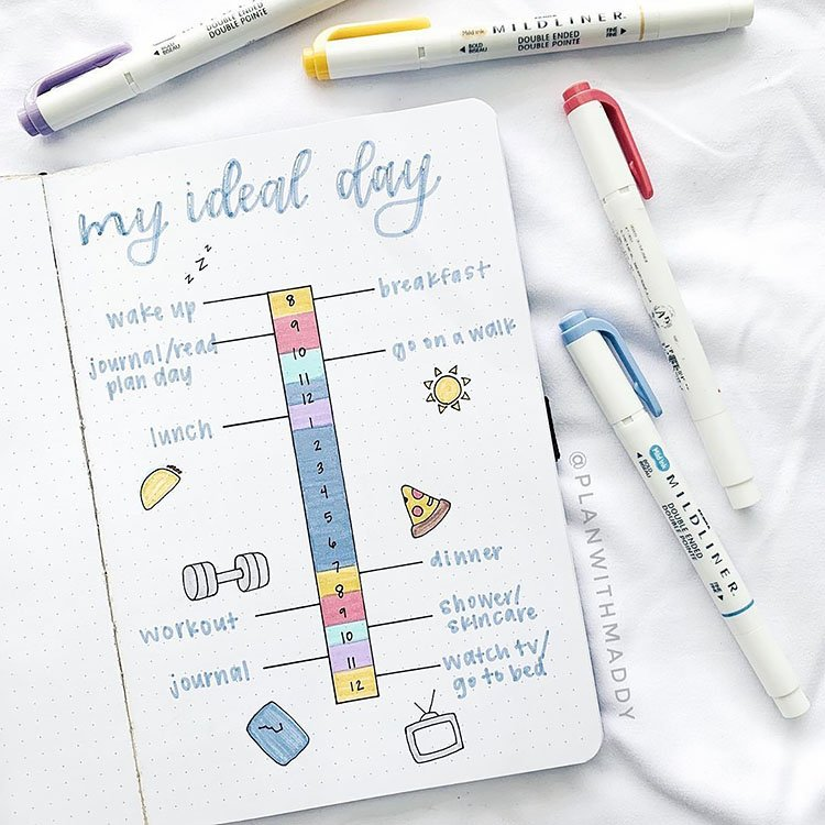 MY IDEAL DAY TRACKER