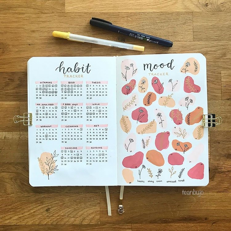 TRACK YOUR MOOD WITH FLOWERS