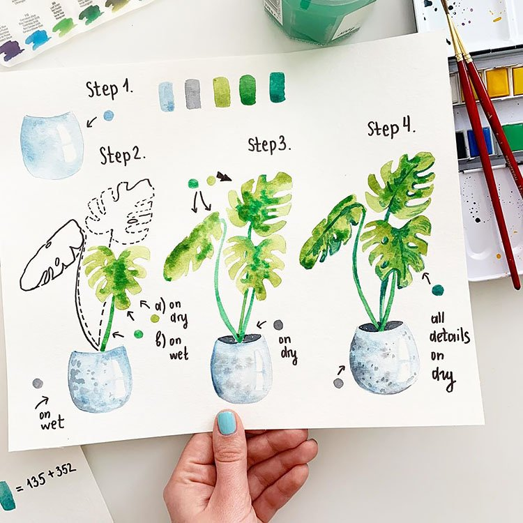 HOW TO DRAW A PLANT WATERCOLOR TUTORIAL