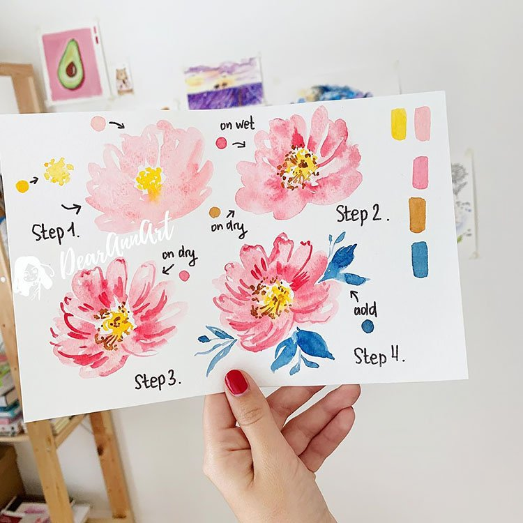 HOW TO DRAW A FLOWER WATERCOLOR TUTORIAL