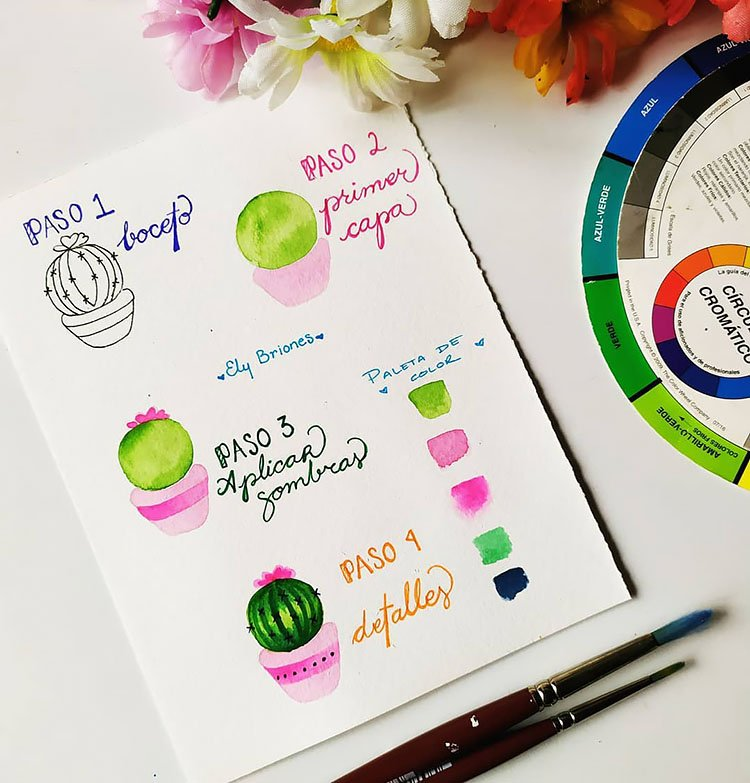 HOW TO DRAW A CACTUS WATERCOLOR TUTORIAL
