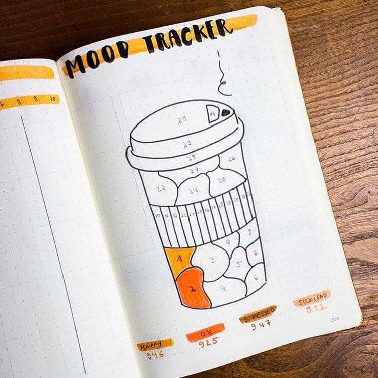 COFFEE CUP MOOD TRACKER