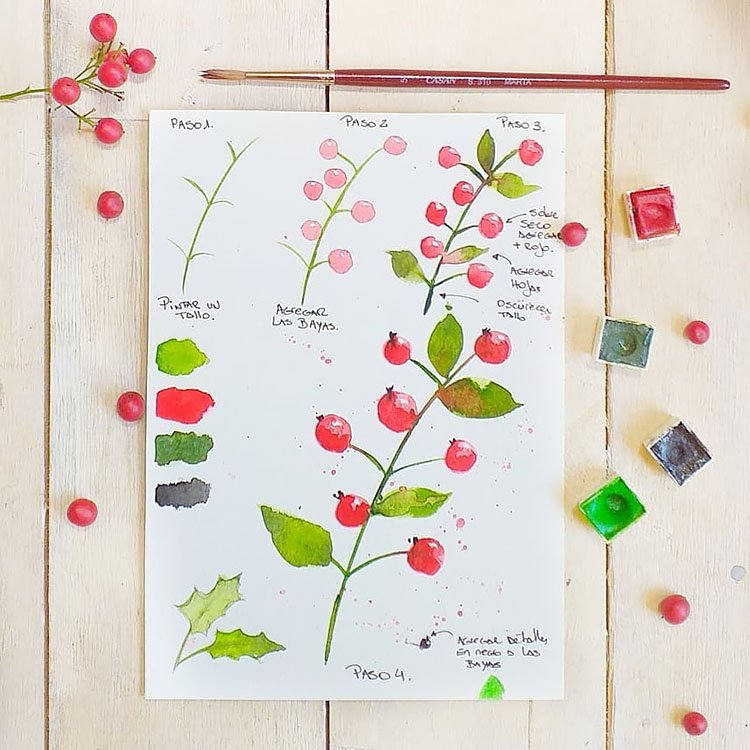 HOW TO DRAW HOLLY BERRIES