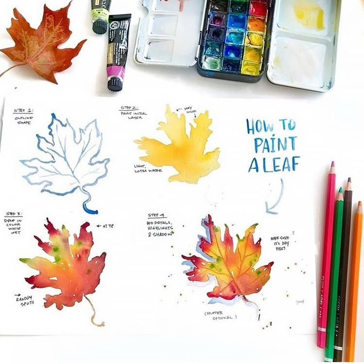 HOW TO PAINT A LEAF