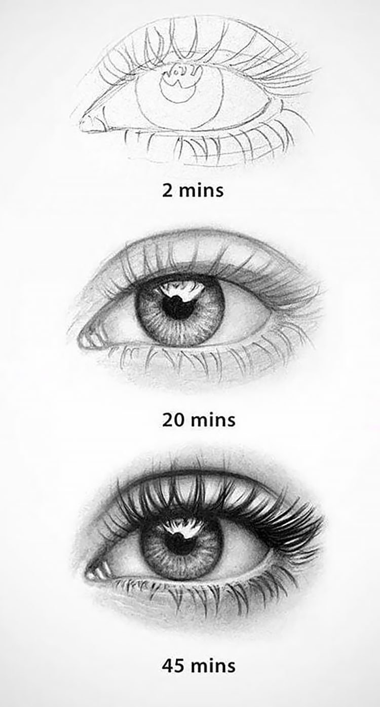 DRAW REALISTIC EYES IN 45 MINUTES