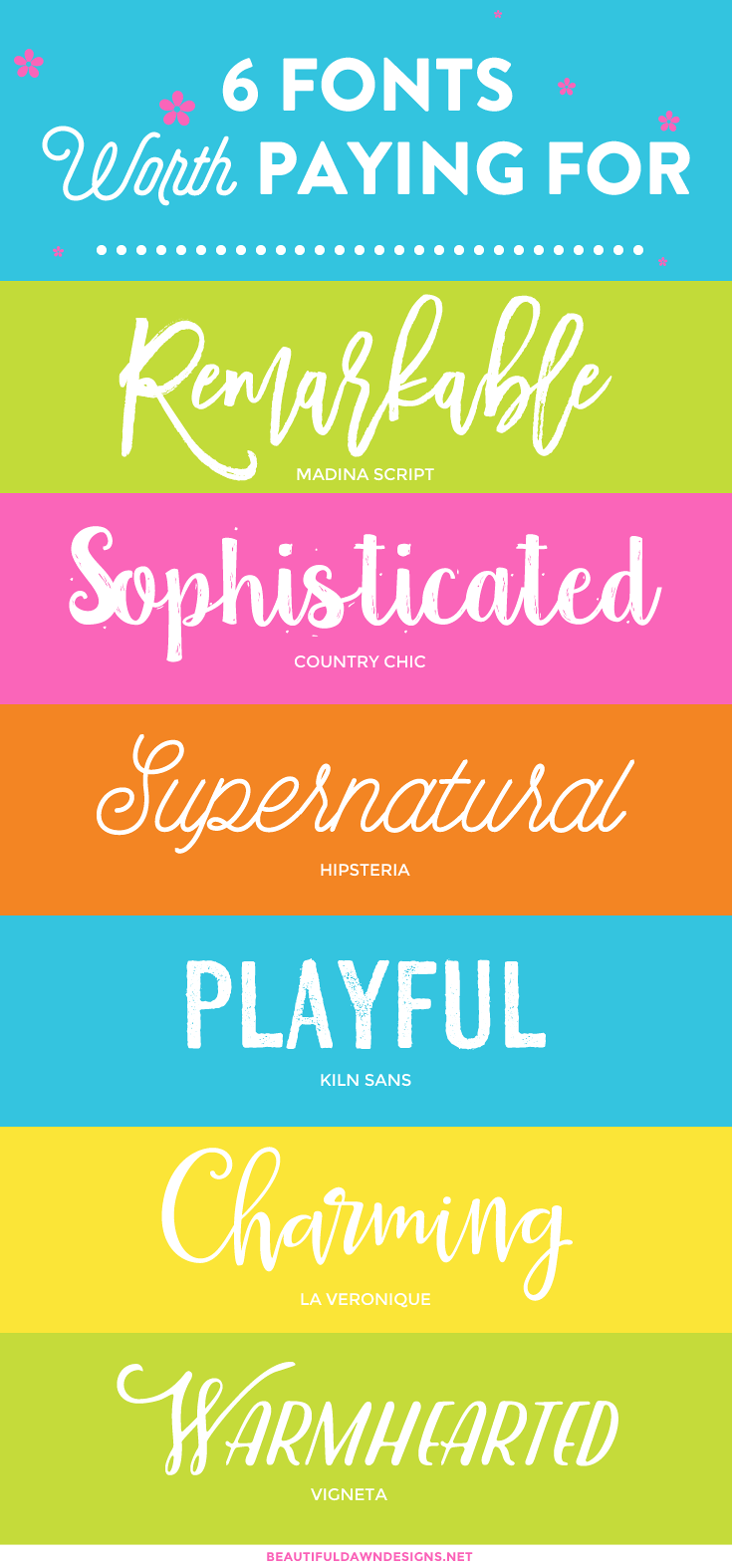 6 fonts worth paying for